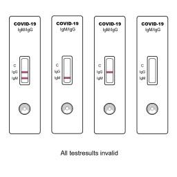 Nieuwe Sensitest IgM + IgG antistoffen test